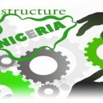 Persistent Calls for Restructuring: Who Cares?